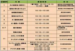 鹿児島市動物愛護フェスティバル2013-スケジュール表